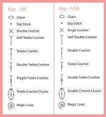 схема за плетене на една кука